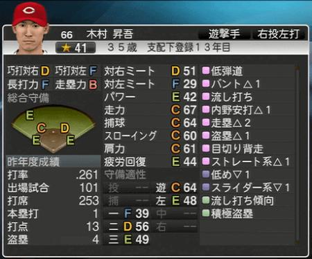木村昇吾 プロ野球スピリッツ2015 ver1.10