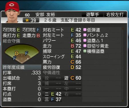 安部友裕 プロ野球スピリッツ2015 ver1.10