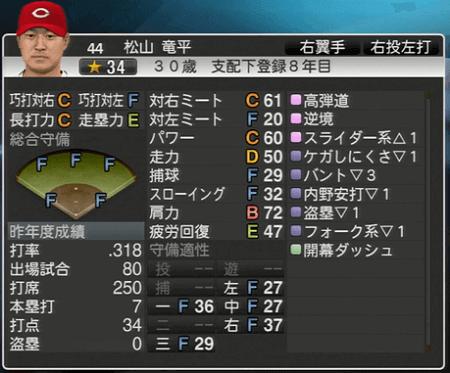 松山竜平 プロ野球スピリッツ2015 ver1.10
