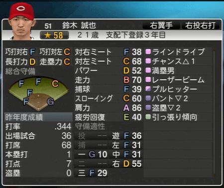 鈴木誠也 プロ野球スピリッツ2015 ver1.10