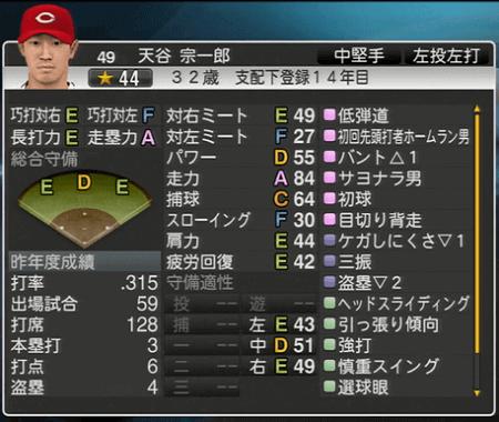 天谷宗一郎 プロ野球スピリッツ2015 ver1.10