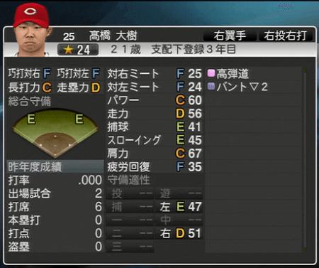 高橋大樹 プロ野球スピリッツ2015 ver1.10