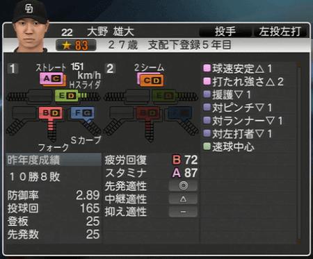 大野雄大 プロ野球スピリッツ2015 ver1.10