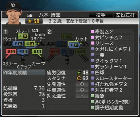 八木智哉 プロ野球スピリッツ2015 ver1.10