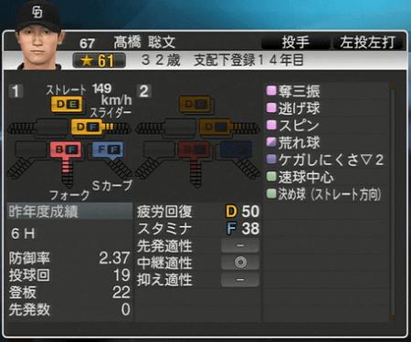 高橋聡文 プロ野球スピリッツ2015 ver1.10