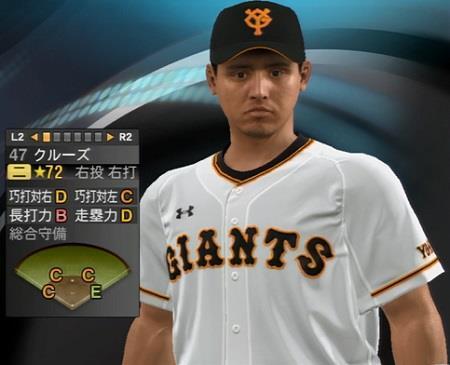 ルイス・クルーズ内野手(31)  新ユニフォーム姿プロ野球スピリッツ2015