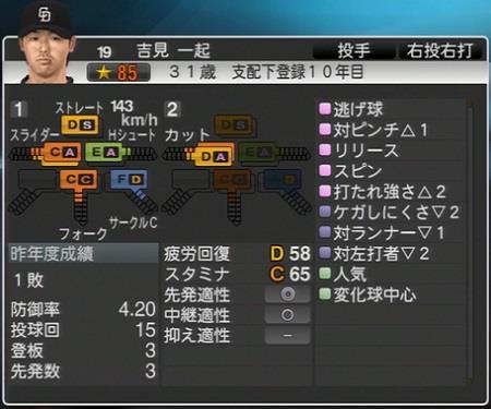 吉見一起 プロ野球スピリッツ2015 ver1.10