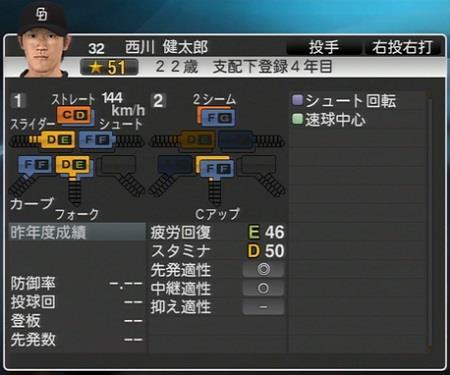 西川健太郎 プロ野球スピリッツ2015 ver1.10