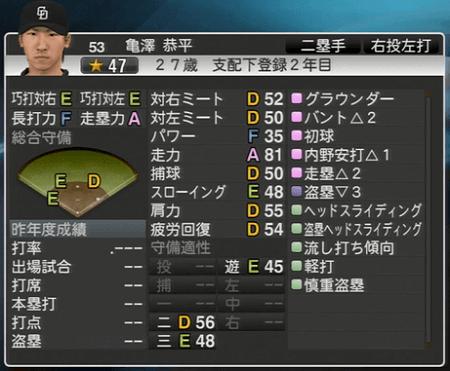 亀澤恭平 プロ野球スピリッツ2015 ver1.10