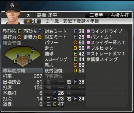 高橋周平 プロ野球スピリッツ2015 ver1.10
