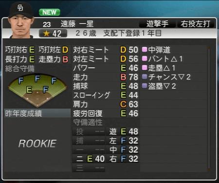 遠藤一星 プロ野球スピリッツ2015 ver1.10