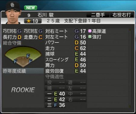 石川駿 プロ野球スピリッツ2015 ver1.10