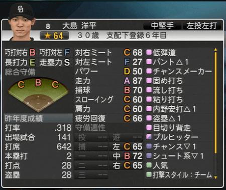 大島洋平 プロ野球スピリッツ2015 ver1.10