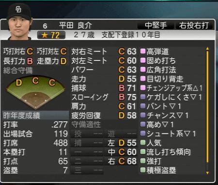 平田良介 プロ野球スピリッツ2015 ver1.10
