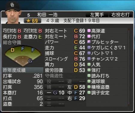和田一浩 プロ野球スピリッツ2015 ver1.10