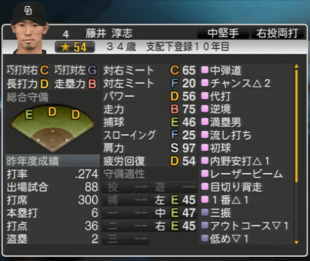藤井淳志 プロ野球スピリッツ2015 ver1.10
