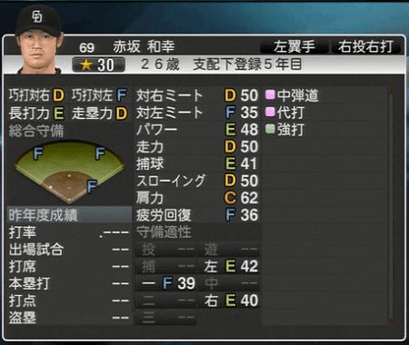 赤坂和幸 プロ野球スピリッツ2015 ver1.10