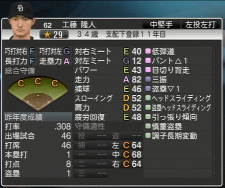 工藤隆人 プロ野球スピリッツ2015 ver1.10