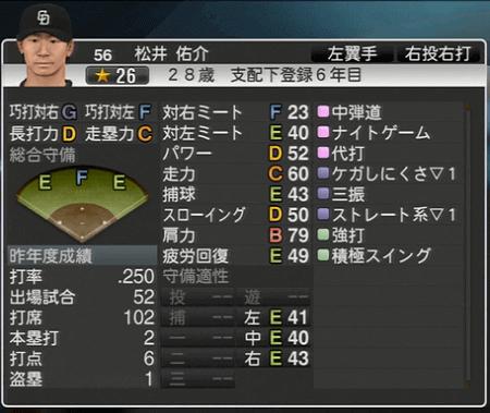 松井祐介 プロ野球スピリッツ2015 ver1.10