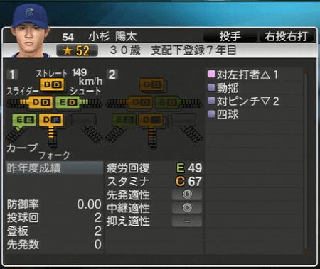 小杉陽太 プロ野球スピリッツ2015 ver1.10
