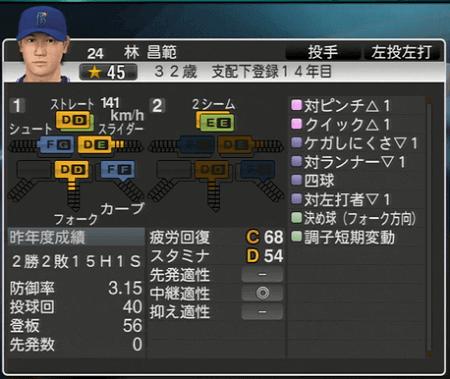 林昌範 プロ野球スピリッツ2015 ver1.10
