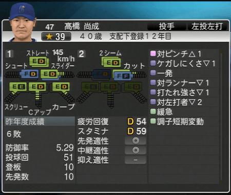 高橋尚成 プロ野球スピリッツ2015 ver1.10