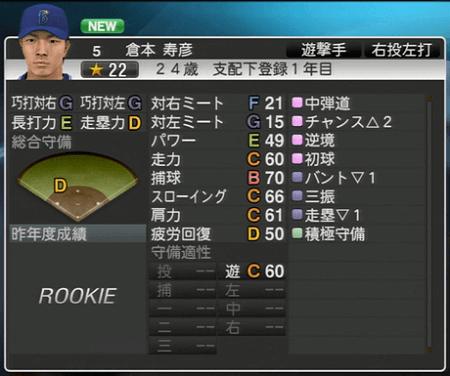 倉本寿彦 プロ野球スピリッツ2015 ver1.10