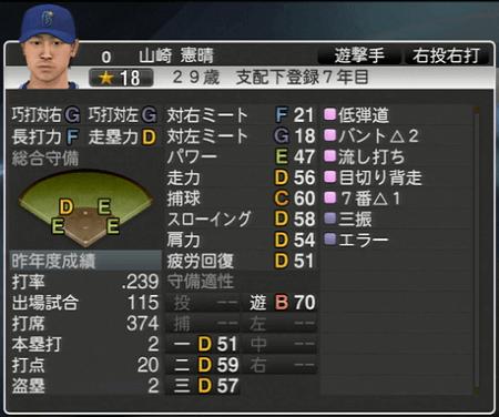 山崎憲晴 プロ野球スピリッツ2015 ver1.10