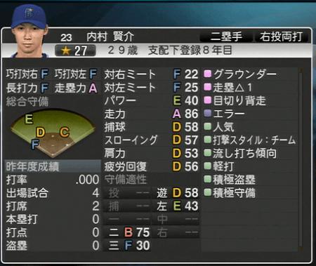 内村賢介 プロ野球スピリッツ2015 ver1.10