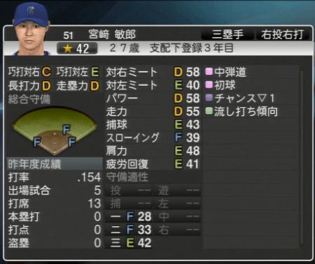宮崎敏郎 プロ野球スピリッツ2015 ver1.10