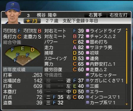 梶谷隆幸 プロ野球スピリッツ2015 ver1.10