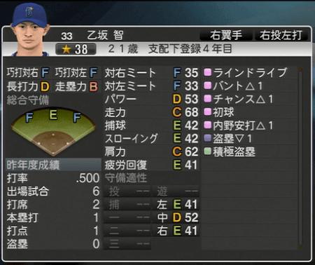 乙坂智 プロ野球スピリッツ2015 ver1.10