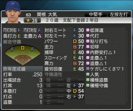 関根大気 プロ野球スピリッツ2015 ver1.10
