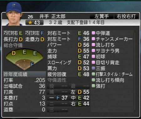 井手正太郎 プロ野球スピリッツ2015 ver1.10