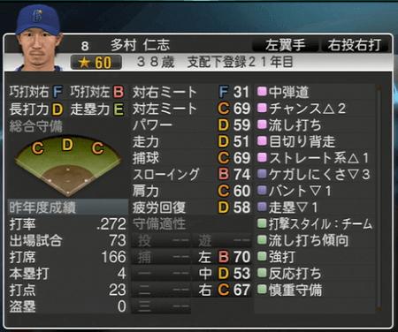 多村仁志 プロ野球スピリッツ2015 ver1.10