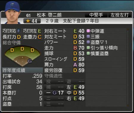 松本啓二郎 プロ野球スピリッツ2015 ver1.10