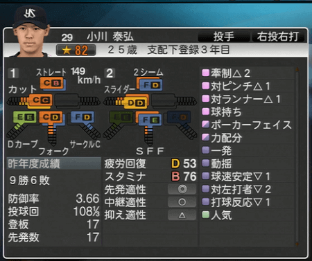 小川秦弘 プロ野球スピリッツ2015 ver1.10
