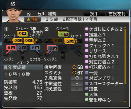 石川雅規 プロ野球スピリッツ2015 ver1.10