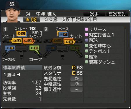 中澤雅人 プロ野球スピリッツ2015 ver1.10