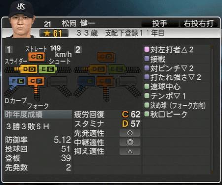 松岡健一 プロ野球スピリッツ2015 ver1.10