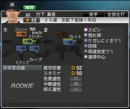竹下真吾 プロ野球スピリッツ2015 ver1.10