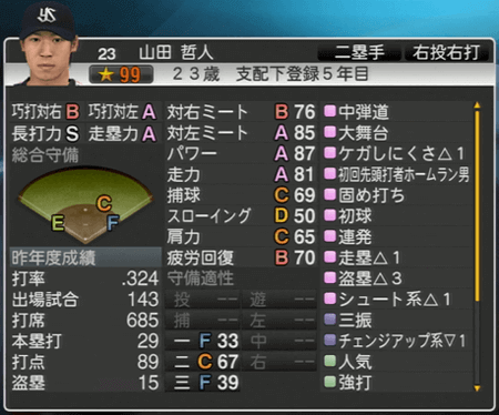 山田哲人 プロ野球スピリッツ2015 ver1.10