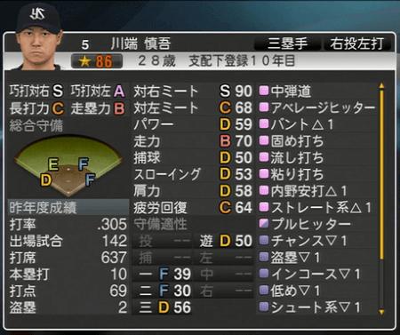 川端慎吾 プロ野球スピリッツ2015 ver1.10