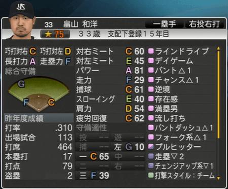 畠山和洋 プロ野球スピリッツ2015 ver1.10