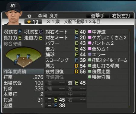 森岡良介 プロ野球スピリッツ2015 ver1.10