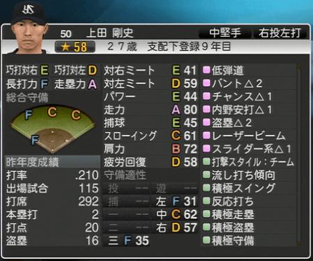 上田剛史 プロ野球スピリッツ2015 ver1.10