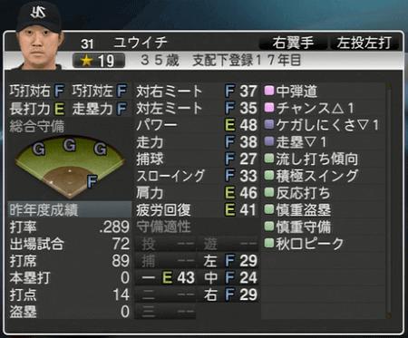 松元ユウイチ プロ野球スピリッツ2015 ver1.10