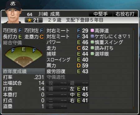 川崎成晃 プロ野球スピリッツ2015 ver1.10