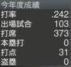 鶴岡一成 プロスピ2015