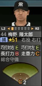 梅野隆太郎 プロスピ2015